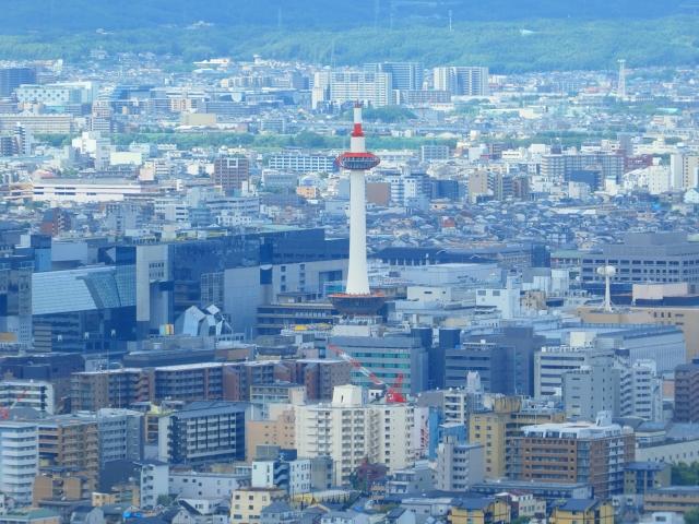 京都の情勢、今後の展望。